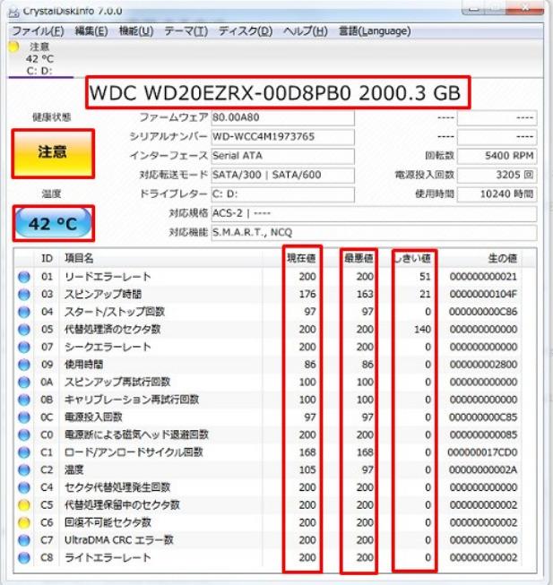 フリーソフト「CrystalDiskInfo」でHDDの稼働時間を調べる