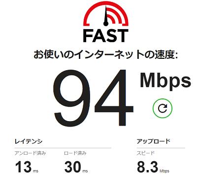 有線LANアダプター『LUA4-U3-AGTE-NBK』使用時通信速度