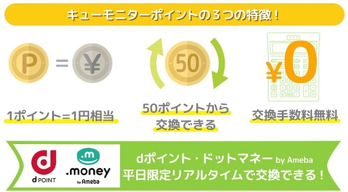 キューモニターのポイント交換先は5種類~手数料無料で現金化が可能